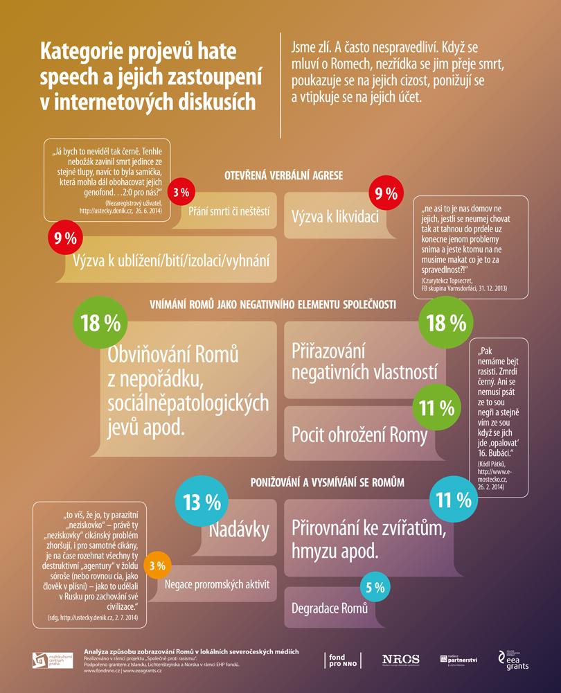 romske_listy_infografika_1.jpg