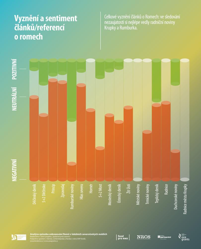 romske_listy_infografika_2.jpg