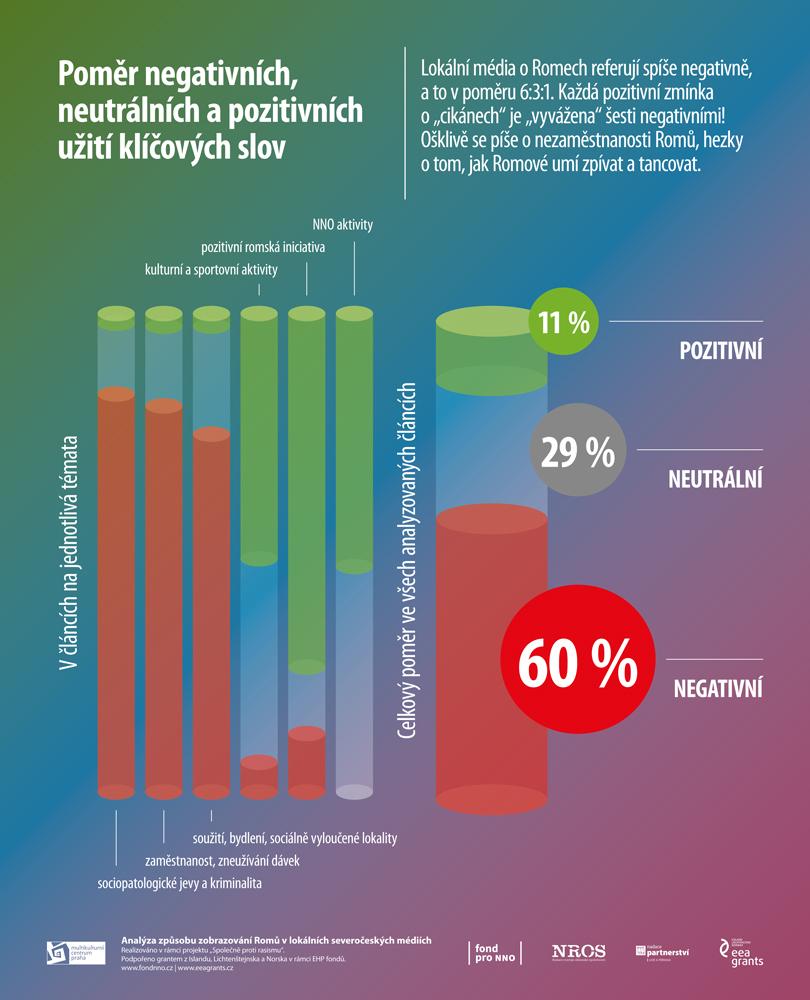 romske_listy_infografika_3.jpg