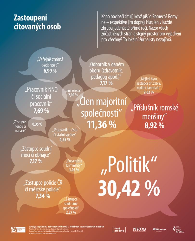 romske_listy_infografika_4.jpg