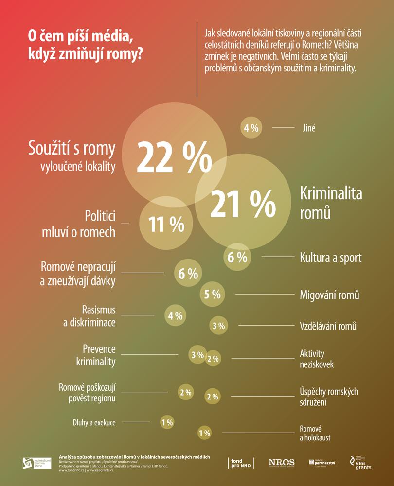 romske_listy_infografika_5.jpg